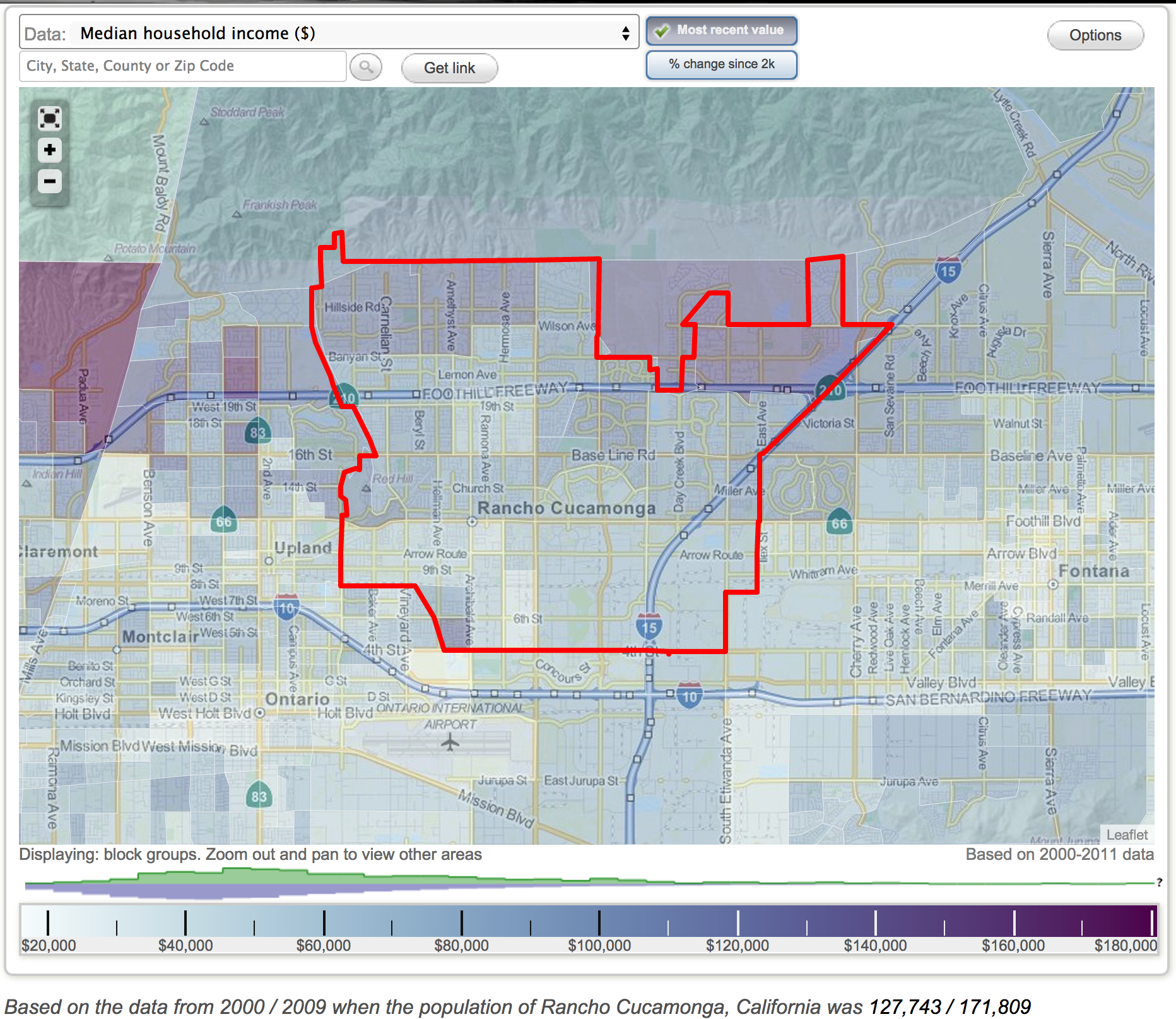No to Park Districts in Rancho Cucamonga Within the Panorama